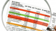 Qatar food imports must now have nutrition labels