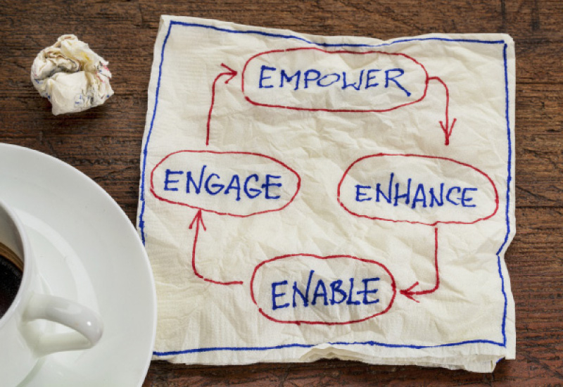 Empowering staff members, while training them to reach their full potential is important.